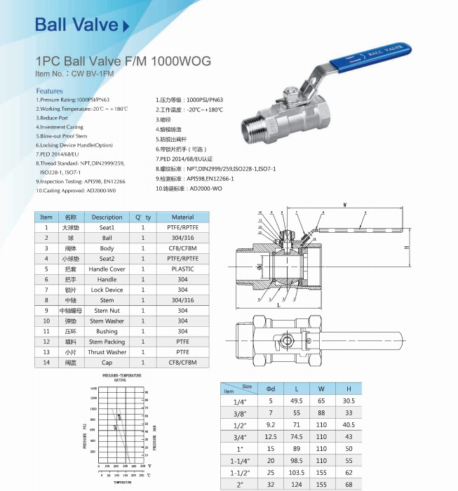 1PC ball valveMF